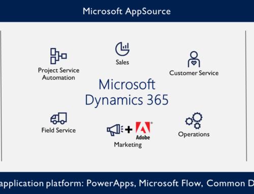 Dynamics 365 ohne Grenzen. Mit dem Common Data Model von Microsoft.